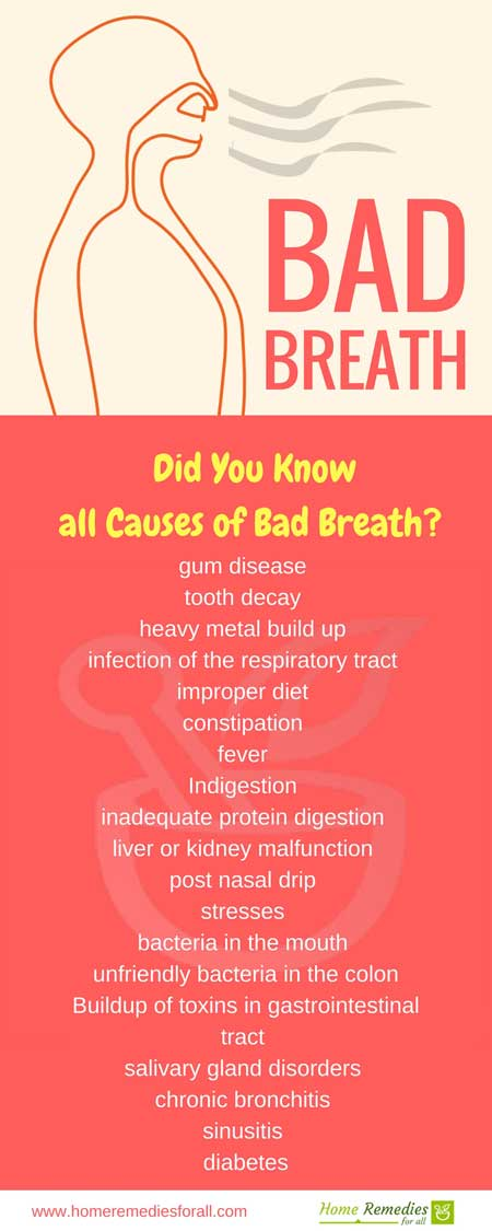 bad breath causes infographic