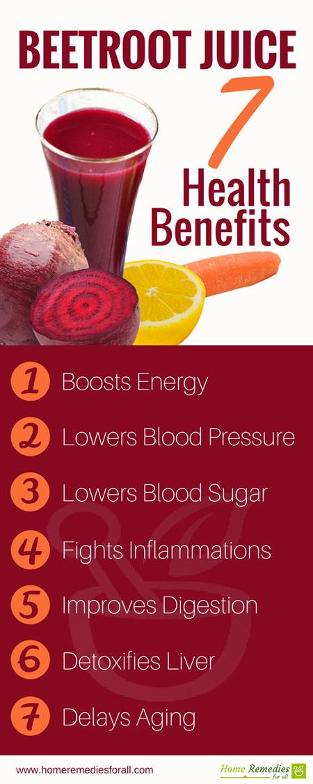 beetroots health benefits infographic