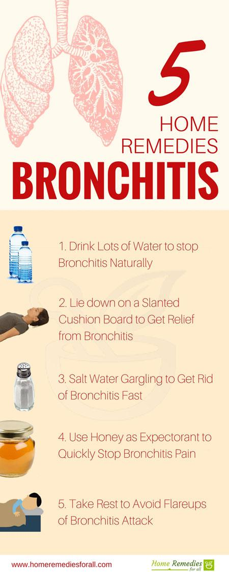 bronchitis home remedies infographic