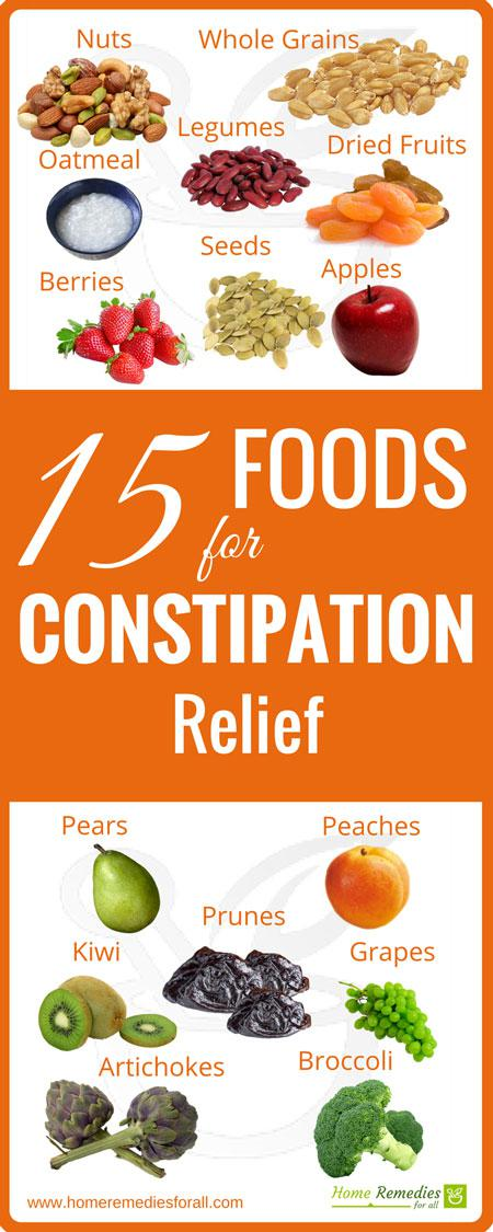 constipation relief foods infographic