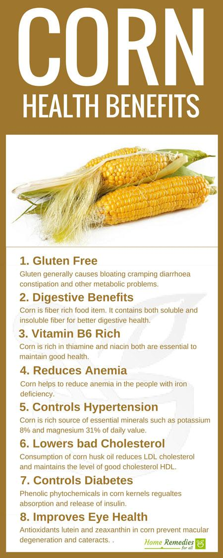 corn health benefits infographic