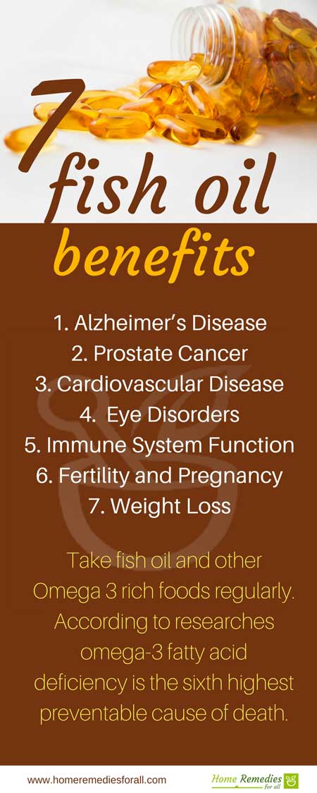 Fish oil benefits for What are the benefits of fish oil