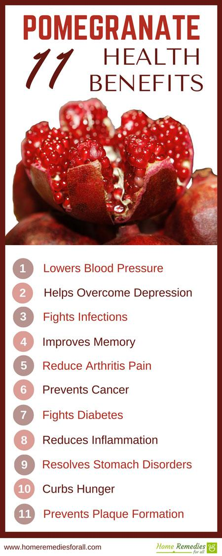 health benefits pomegranate infographic