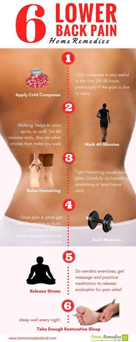 Lower Back Pain Remedies Infographic