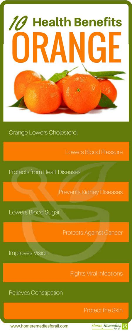 orange health benefits infographic