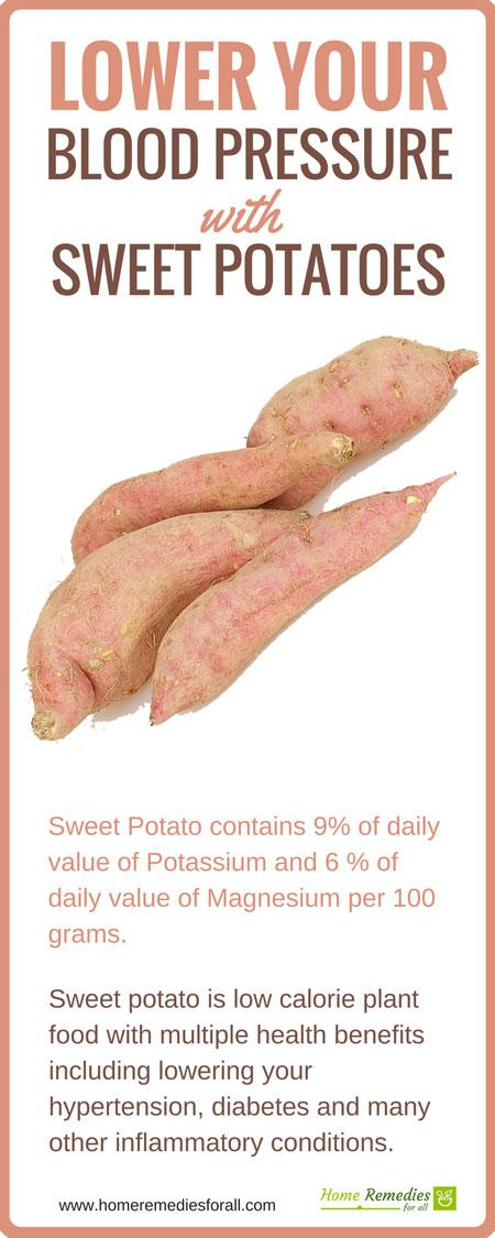 sweet potatoes for hypertension infographic