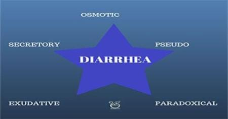 5 Different Types of Diarrhea