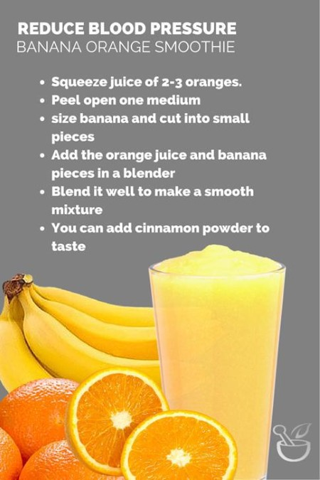Bananas to reduce high blood pressure drink banana orange smoothie to lower your blood pressure forumfinder Gallery
