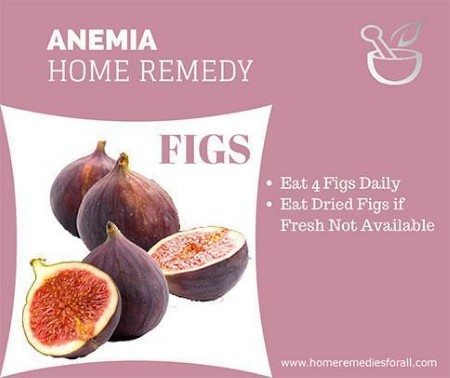 Image of Home Remedies for Anemia Figs