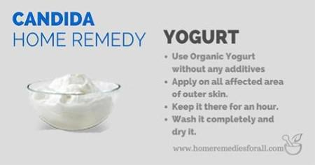 Home Remedies for Candida Yogurt