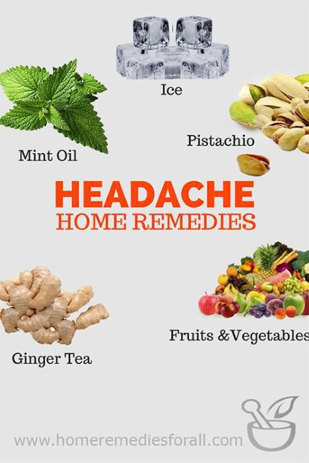 Image result for headache remedies photos
