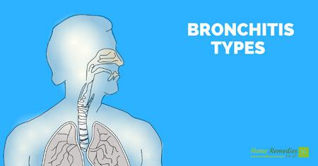 types of bronchitis